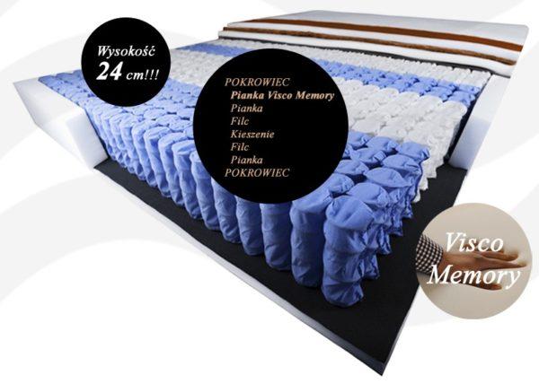 materac_kieszeniowy_model_HAMAL_napkomfort