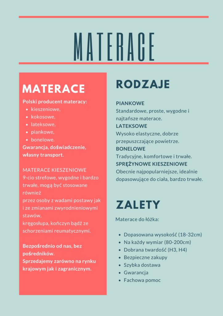 Materace Oferta B2B